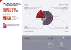 FormGuide-BCOM Joyful Retirement MPF Scheme-Web-CH_201712311