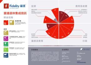 FormGuide-Fidelity Retirement Master Trust-Web-CH_201712311