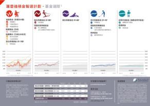 FormGuide-HSBC Mandatory Provident Fund - SuperTrust Plus-Web-CH_201712312