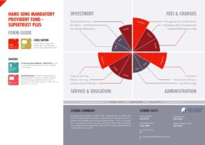 FormGuide-Hang Seng Mandatory Provident Fund - SuperTrust Plus-Web and Print-CH_201712311