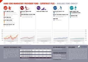 FormGuide-Hang Seng Mandatory Provident Fund - SuperTrust Plus-Web and Print-CH_201712312