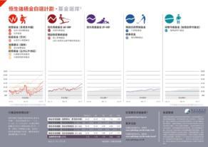 FormGuide-Hang Seng Mandatory Provident Fund - ValueChoice-Web and Print-CH_201712312